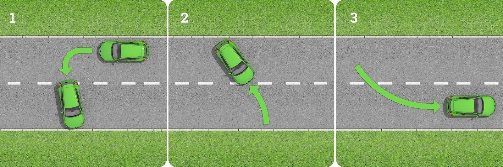 En illustrerande bild över hur en 3-punktssväng går till.