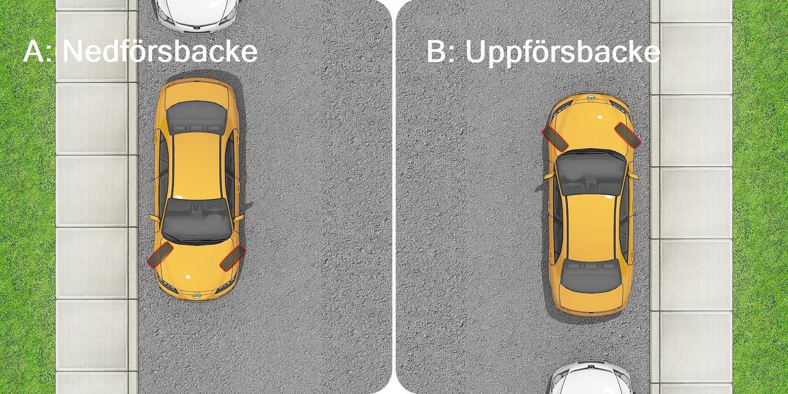 Hur man parkerar i uppförsbacke och nedförsbacke