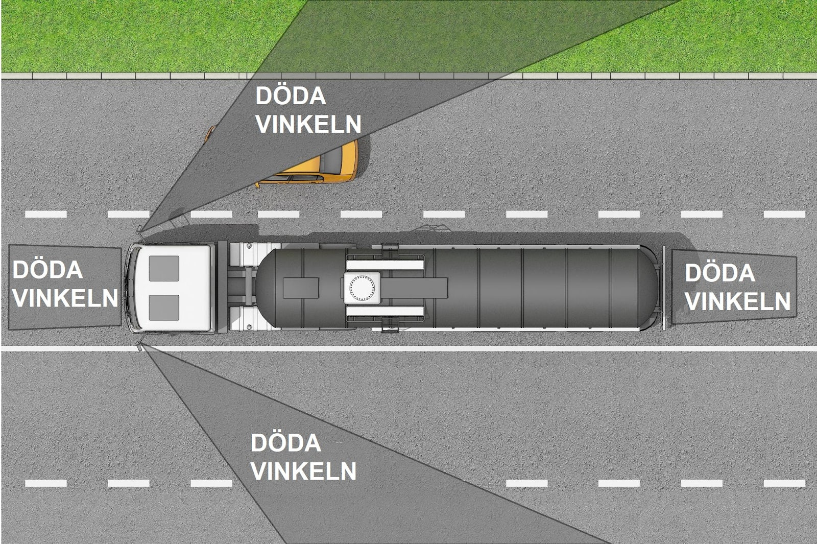 En illustrerande bild över var en lastbils döda vinklar finns.